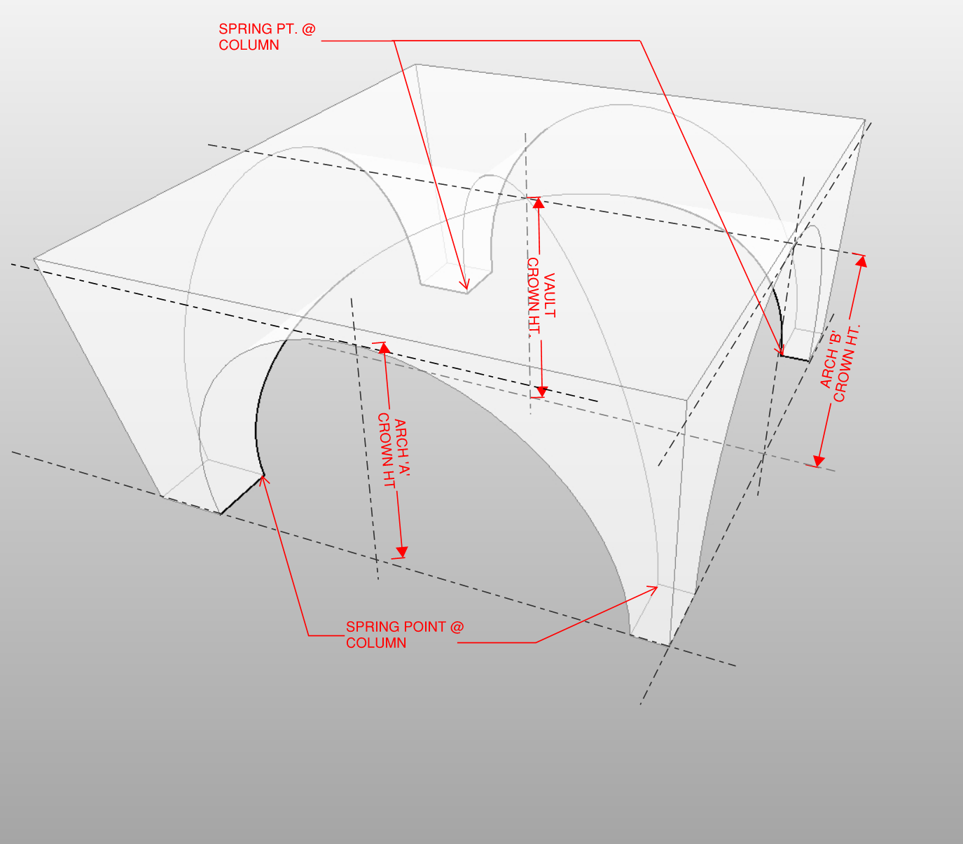 Anatomy Of A Vault Roof: Dimensions The Surveyor Gave The Architect