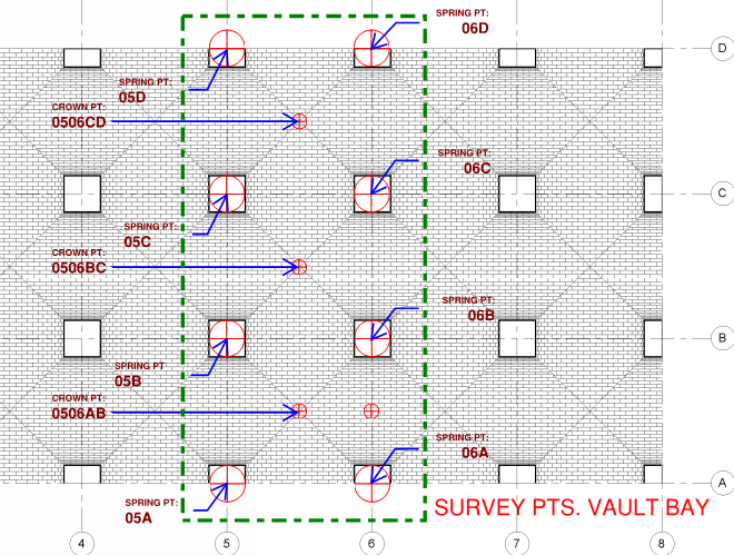 Survey Points - Heights from Surveyor