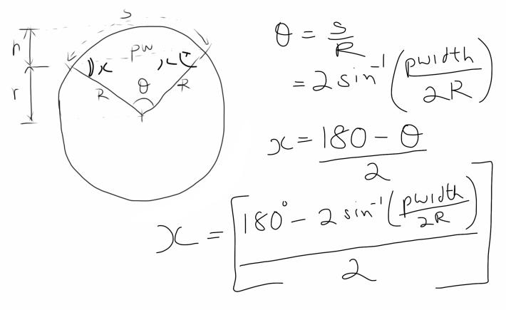 Vertical Mullion Rotation Parameter